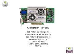 Wallpapers Computers GeForce4 Ti4600 (Leadtek Winfast A250 TD)