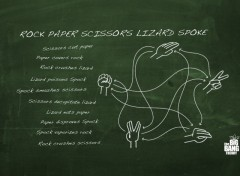 Fonds d'écran Séries TV rock paper sissors lizard spoke rules