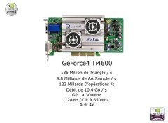 Fonds d'écran Informatique GeForce4 Ti4600 (Leadtek Winfast A250 TD)