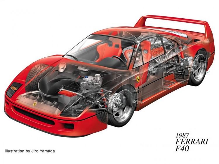 Wallpapers Cars Cars drawings Ferrari F40