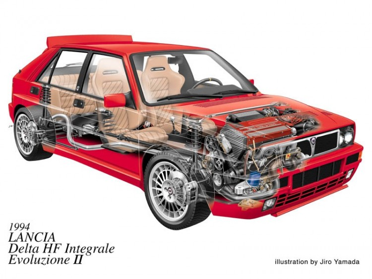 Wallpapers Cars Wallpapers Cars Drawings Lancia Delta By